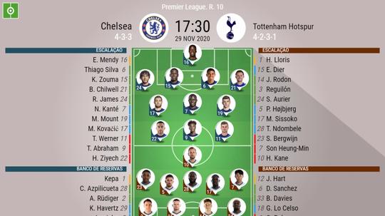 As escalações de Chelsea e Tottenham pela 19ª rodada da Premier League. BeSoccer