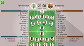 Les compos officielles du match de Ligue des champions entre Ferencvaros et Barcelone. efe