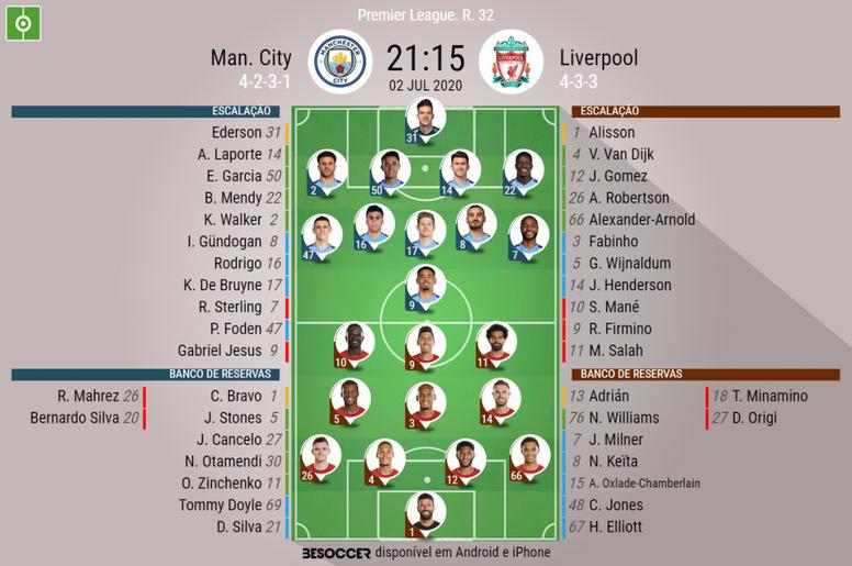 Escalações de Manchester City e Liverpool pela 32ª rodada da Premier League. BeSoccer
