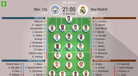As escalações de Manchester City e Real Madrid pelas oitavas de final da Champions League. BeSoccer