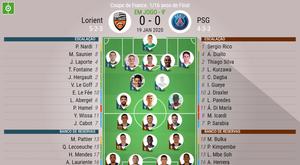 Escalações de PSG e Lorient pela Copa da França. BeSoccer
