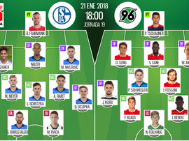 As escalações do Schalke e Hannover para esta partida. Besoccer