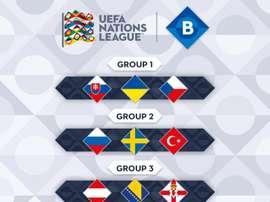 Gales y Suecia destacan en esta liga. Twitter/UEFA