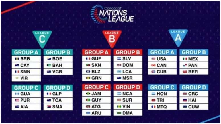Así queda la Liga de Naciones de la CONCACAF.
