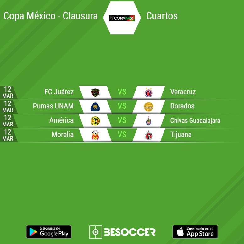 Así quedan los cuartos de final de la Copa Mx Clausura 2019 ...
