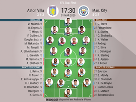 Aston Villa e Manchester City, final da Copa da Liga Inglesa 2020. BeSoccer