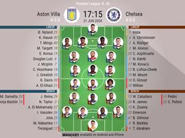 Aston Villa v Chelsea, Premier League 2019/20, matchday 30, 21/6/2020 - Official line-ups. BESOCCER