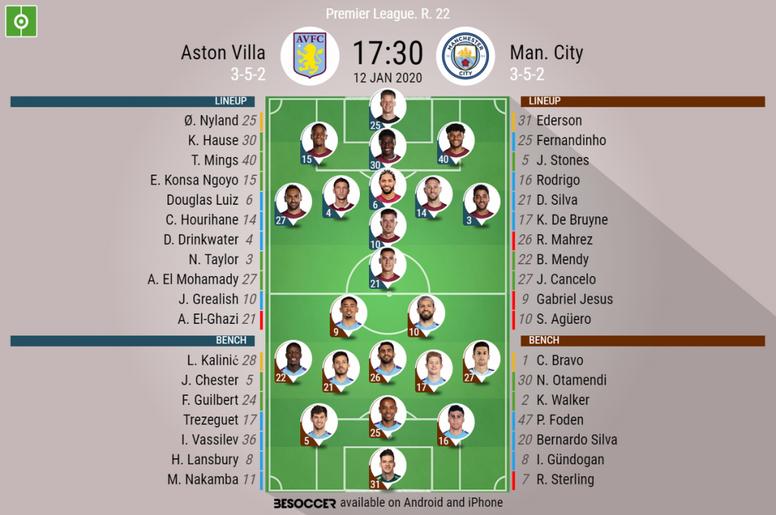 Aston Villa v Man City, Premier League 2019/20, matchday 22, 12/1/2020 - official line.ups. BESOCCER