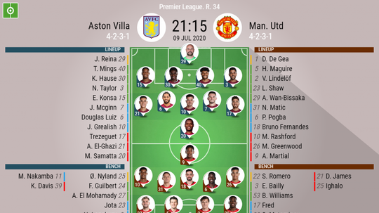 Aston Villa v Man Utd. Premier League 2019/20. Matchday 34, 02/07/2020-official line.ups. BESOCCER