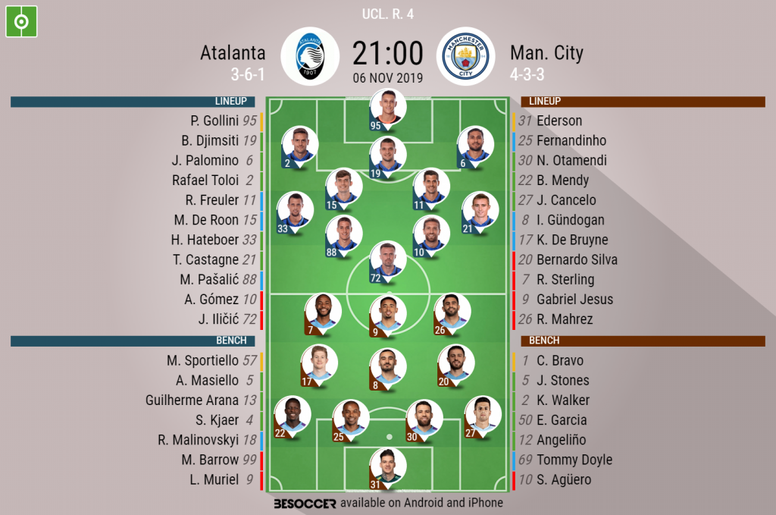 Atalanta v Manchester City, Champions League matchday 4, 6/11/19 - official line-ups. BeSoccer