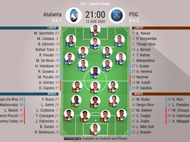 Atalanta v PSG, Champions League 2019/20, 12/8/2020, quarter-final - Official line-ups. BESOCCER