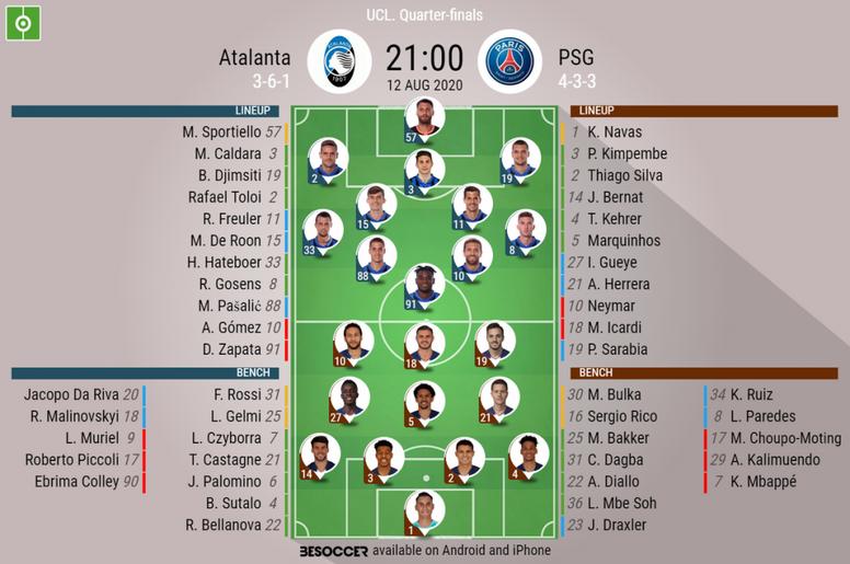 Atalanta v PSG, Champions League 2019/20, 12/8/2020, quarter-final - Official line-ups. BESOCCER