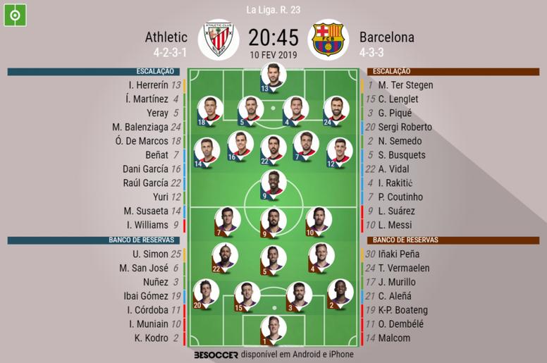 Athletic - Barcelona 23ª jornada. BeSoccer
