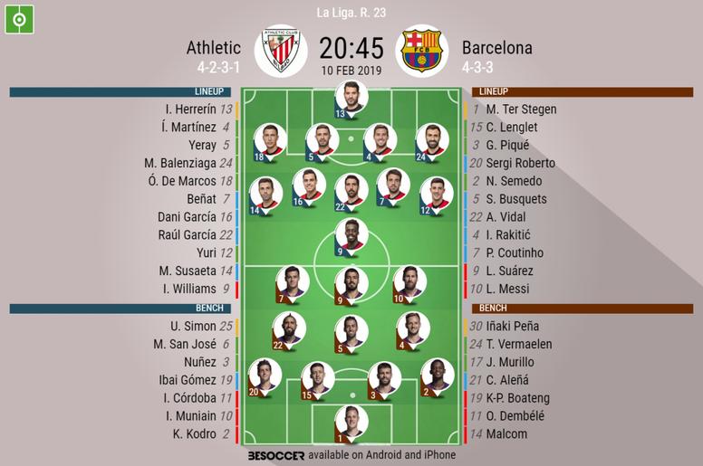 Athletic Bilbao v Barcelona, La Liga, GW 23: Official line-ups. BESOCCER