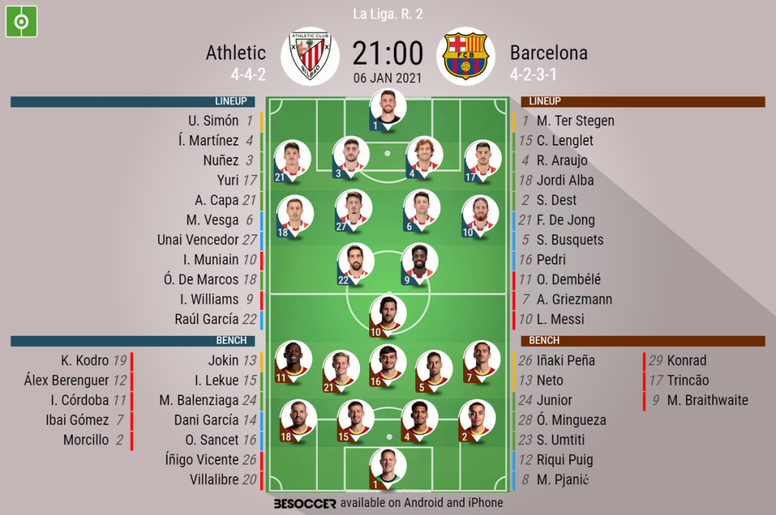 Athletic Bilbao v Barcelona, La Liga 2020/21, 6/1/2021, matchday 2 - Official line-ups. BESOCCER