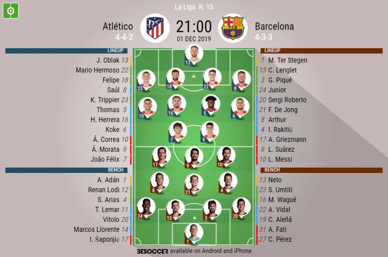 Atlético Madrid v Barcelona. La Liga 2019/20. Matchday 15, 01/12/2019-official line.ups. BESOCCER