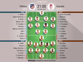 Atletico Madrid v Granada, La Liga 2019/20, 8/2/2020, matchday 23 - Official line-ups. BESOCCER