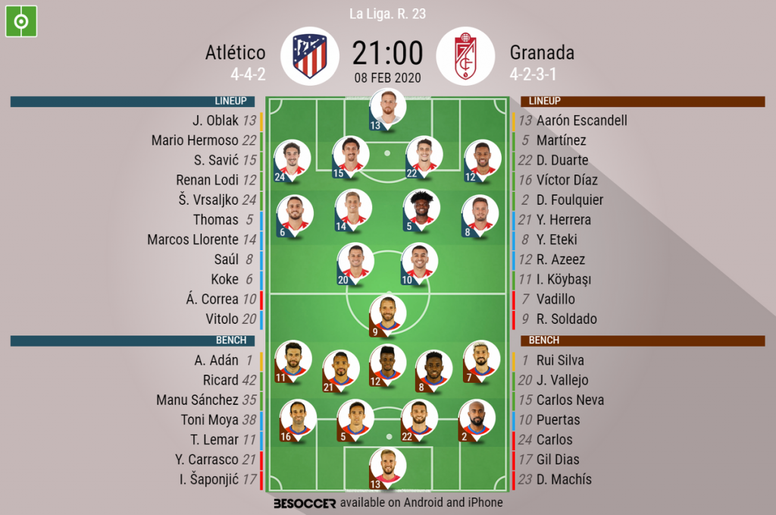 Atletico V Granada As It Happened Besoccer