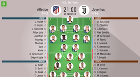Atletico Madrid v Juventus, Champions League, last-16 - Official line-ups. BESOCCER