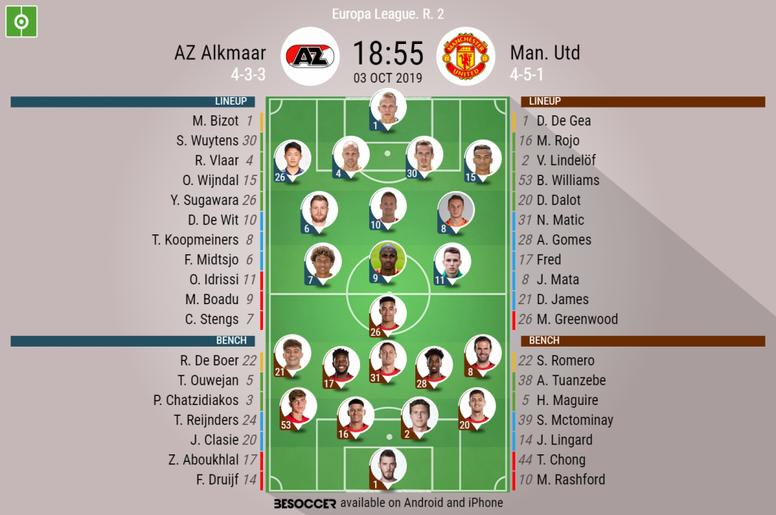 AZ Alkmaar v Manchester United, Europa League 19-20 R2, 3/10/2019 - official line-ups. BeSoccer