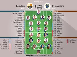 Barcelona v Boca lineups. BeSoccer
