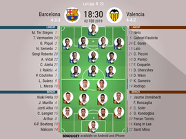 Lineups for this afternoon's La Liga encounter between Barcelona and Valencia. BESOCCER