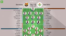 Formazioni ufficiali Barcellona-Betis. BeSoccer