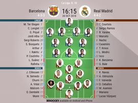 Formazioni ufficiali Barcellona-Real Madrid. BeSoccer