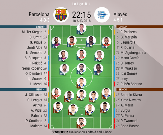 Barcelona and Alaves open their league campaigns at Camp Nou. BeSoccer
