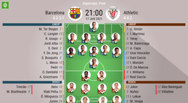 Barcelona v Athletic, Spanish Super Cup, 17/01/2021, lineups. BeSoccer