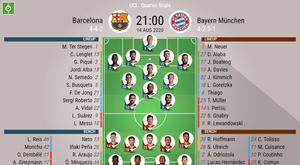 Barcelona v Bayern. Champions League 2019/20. Quarter-final, 14/08/2020-official line.ups. BESOCCER