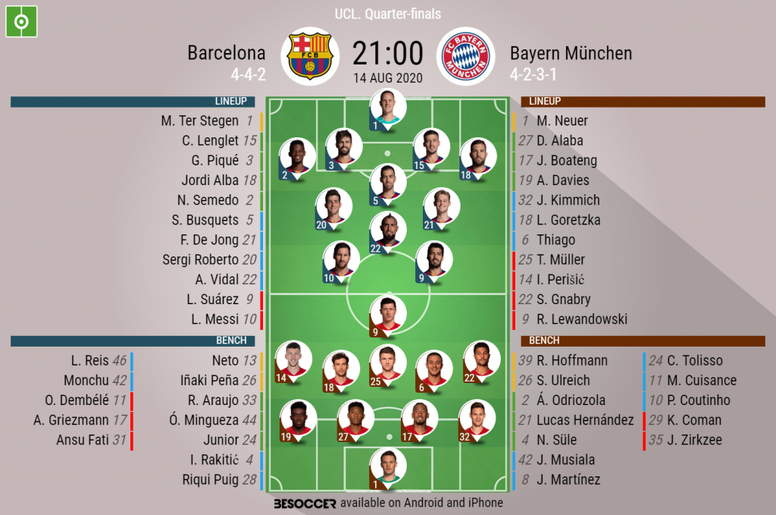 barcelona v bayern munchen as it happened besoccer barcelona v bayern munchen as it