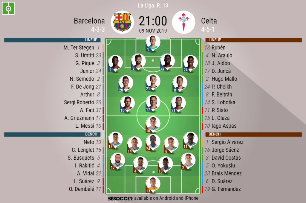 barcelona v celta as it happened besoccer c plug liga c 13 #15