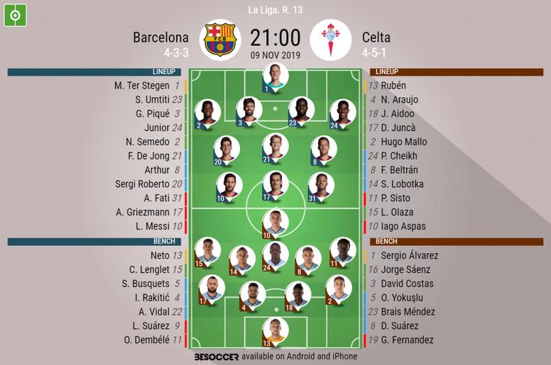 Barcelona v Celta, La Liga matchday 13, 09/11/19 - official line-ups. BeSoccer