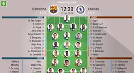 Barcelona v Chelsea, Rakuten Cup 2019, 23/07/2019 - Official line-ups. BESOCCER