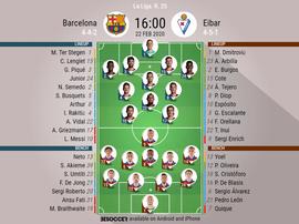 Barcelona v Eibar. La Liga 2019/20. Matchday 24, 22/02/2020-official line.ups. BESOCCER
