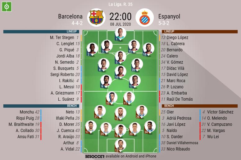 Barcelona v Espanyol. La Liga 2019/20. Matchday 35, 08/07/2020-official line.ups. BESOCCER