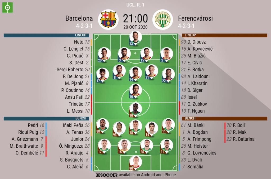 Barcelona V Ferencvarosi As It Happened Besoccer