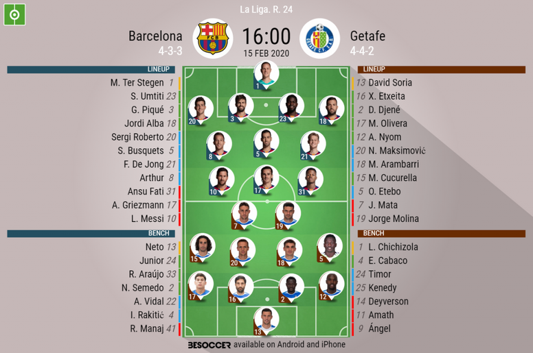 Barcelona v Getafe, La Liga 2019/20, 15/02/2020, matchday 24 - Official line-ups. BESOCCER