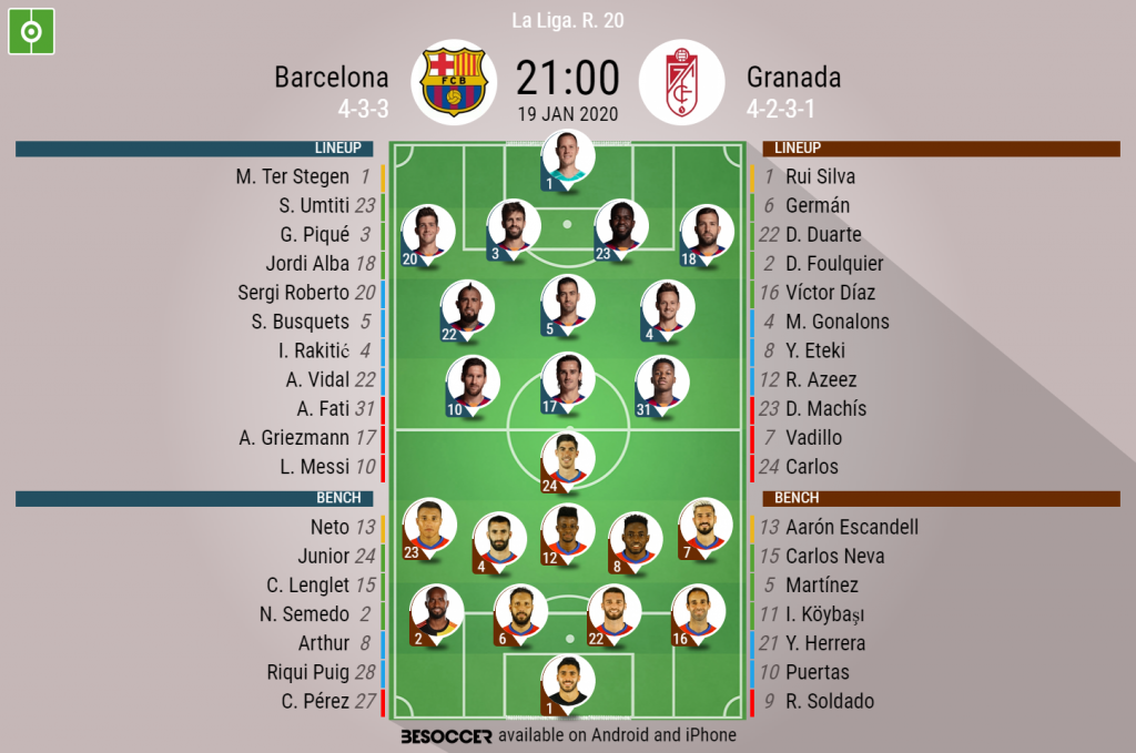 Barcelona V Granada As It Happened Besoccer
