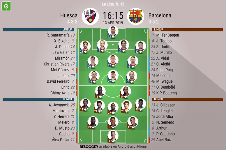 Barcelona v Huesca, La Liga, GW 32 lineups