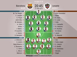 Barcelona v Levante, La Liga 2018/19, 27/04/2019, matchday 35 - Official line-ups. BESOCCER