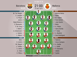 Barcelona v Mallorca, Primera, 2019/20, matchday 16, 7/11/2019 - official line.ups. BESOCCER