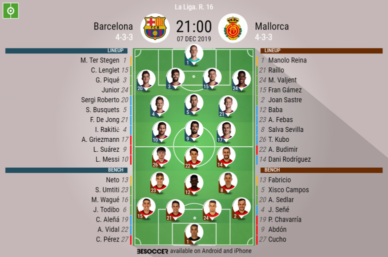Barcelona v Mallorca, Primera, 2019/20, matchday 16, 7/11/2019 - official line.ups. BESOCCER