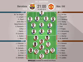 Barcelona v Manchester United, Champions League Quarter-Final Second Leg, official lineups. BESOCCER