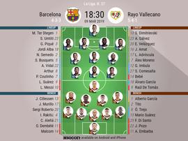 Le formazioni di Barcellona-Rayo Vallecano. BeSoccer