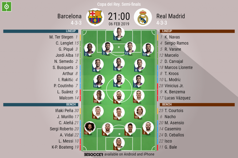 Barcelona v Real Madrid - As it happened  - BeSoccer