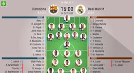 Barcelona v Real Madrid, La Liga 2020/21, 24/10/2020, matchday 7 - Official line-ups. BESOCCER
