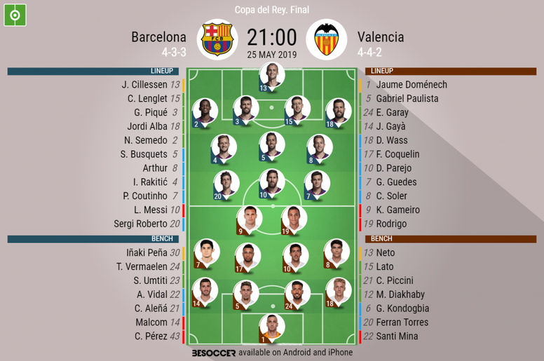 Barcelona v Valencia, Copa del Rey Final - Official lineups. BeSoccer