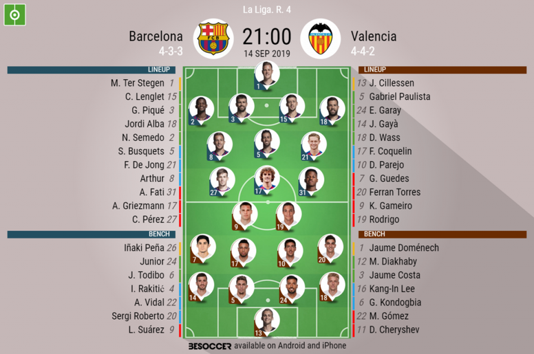 Barcelona v Valencia, La Liga 2019/20, 14/09/2019, matchday 5 - Official line-ups. BESOCCER